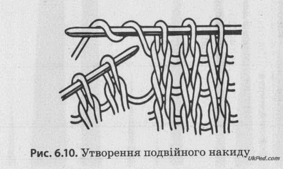 Зякого металу виготовляють спиці в ногу фото 592-511