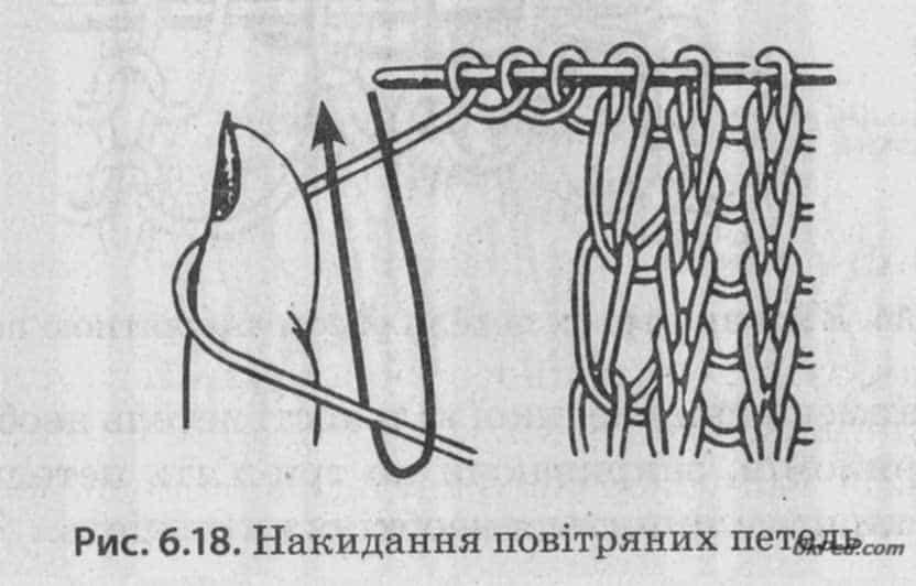 Зякого металу виготовляють спиці в ногу фото 592-446