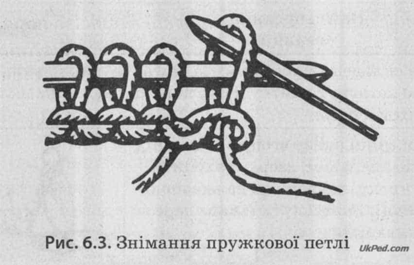 Зякого металу виготовляють спиці в ногу фото 592-856